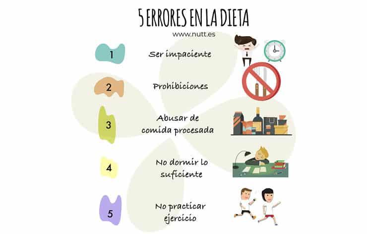 5 errores en la dieta
