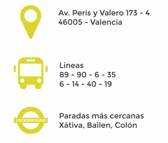 medios-de-transporte-nutricionista-valencia-nutt-elisa-escorihuela