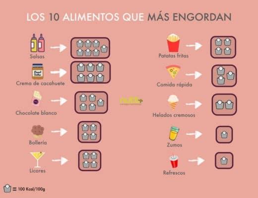 10- alimentos-más-engordan-nutricionista-valencia-nutt-elisa-escorihuela