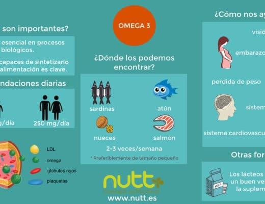 omega3-nutricionista-valencia-nutt-elisa-escorihuela-dieta