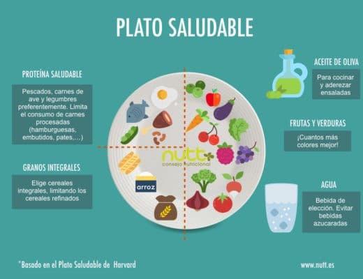 plato-saludable-nutricionista-valencia-elisa-escorihuela-nutt-imagen