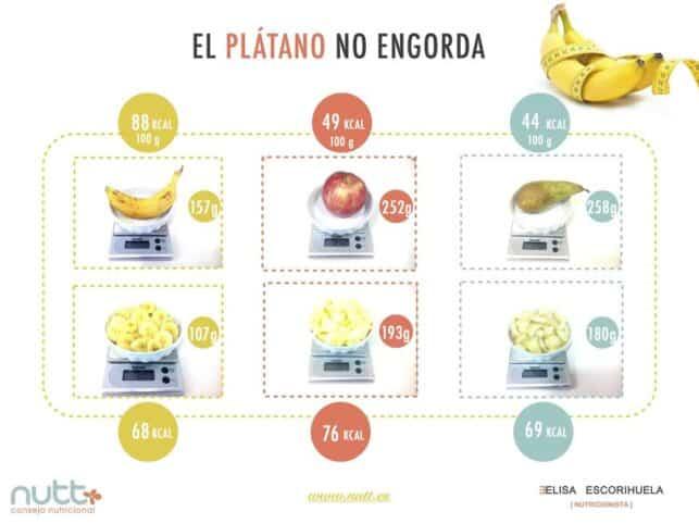 platano-no-engorda-nutricionista-valencia-elisa-escorihuela-nutt