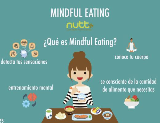 Mindful eating valencia