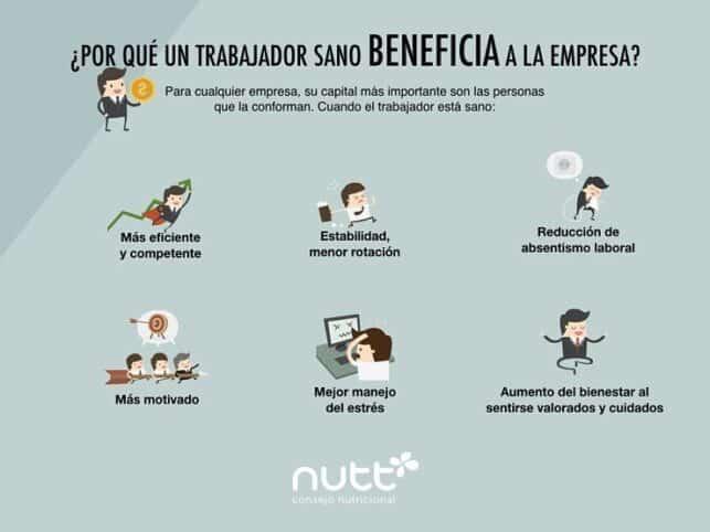 nutricion-en-la-empresa-beneficios-empresa-alimentacion-saludable-trabajo-nutricionista-nutt