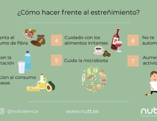 cómo-hacer-frente-al-estreñimiento-dietista-nutricionista-valencia-nutt-elisa-escorihuela
