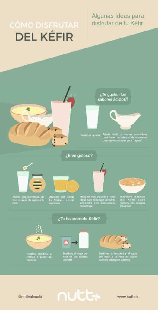 kefir utilidades dietista nutricionista valencia nutt.001