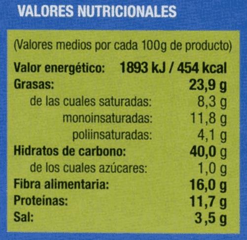 maíz engorda palomitas microondas valor nutricional