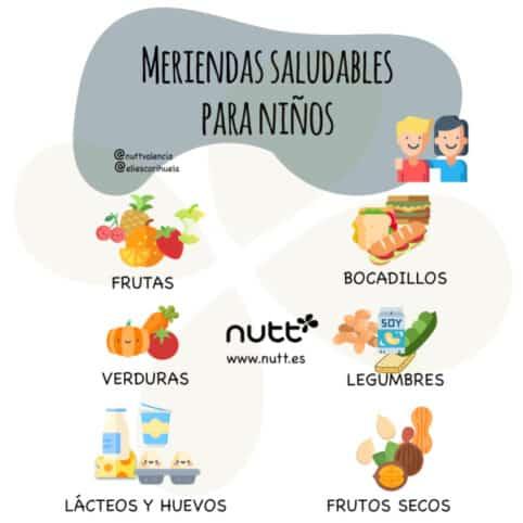 alimentos recomendables meriendas niños