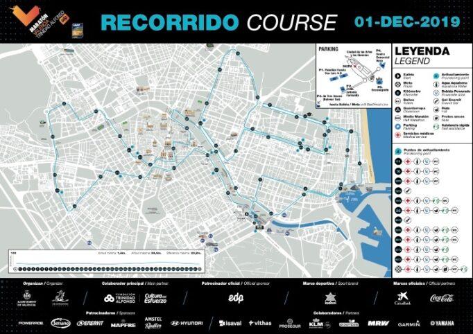 recorrido maratón de Valencia