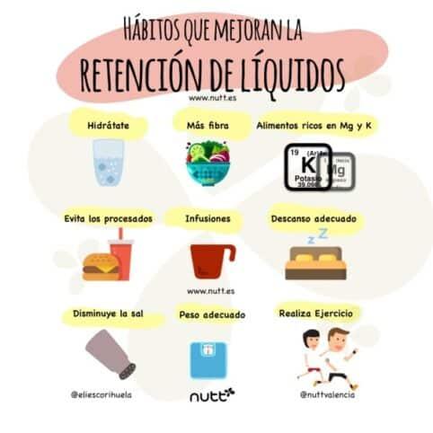 Retención de líquidos hábitos