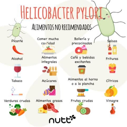 dieta por helicobacter pylori