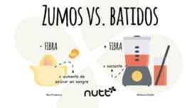 zumos vs. batidos