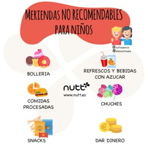 alimentos no recomendables meriendas niños