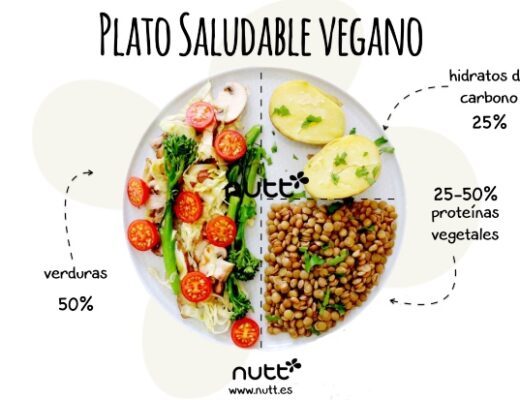 Plato saludable vegano nutricionista Valencia